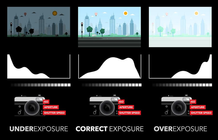 an image of photography histograms